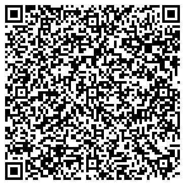 QR-код с контактной информацией организации КП ПАН, НОВОМОСКОВСКАЯ ШВЕЙНАЯ ФАБРИКА