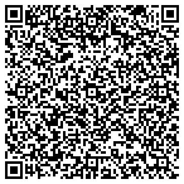 QR-код с контактной информацией организации ЗАО НОВОМОСКОВСКАЯ МЕБЕЛЬНАЯ ФАБРИКА