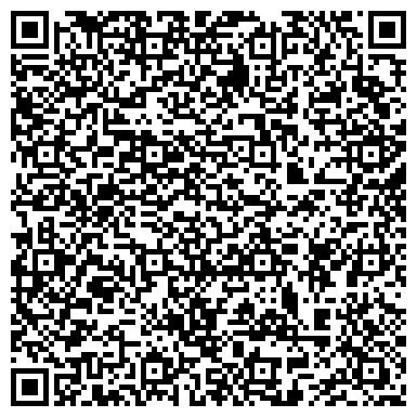 QR-код с контактной информацией организации РУП БелЭЗ