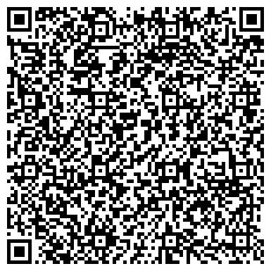 QR-код с контактной информацией организации ПЕРМЬ-НЕФТЬ ЦЕНТР КВАЛИФИКАЦИИ КАДРОВ НЕКОММЕРЧЕСКОЕ ПАРТНЕРСТВО