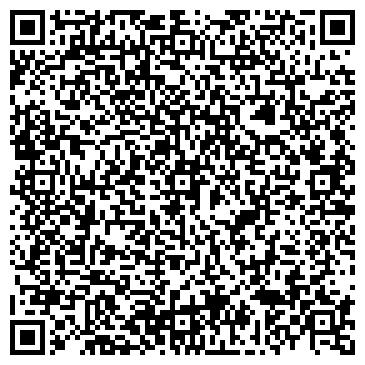QR-код с контактной информацией организации СОВРЕМЕННЫЙ ГУМАНИТАРНЫЙ ИНСТИТУТ ПЕРМСКИЙ ФИЛИАЛ НОУ