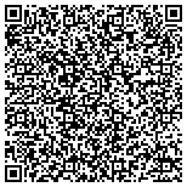 QR-код с контактной информацией организации ИП Клуб развития личности ребёнка