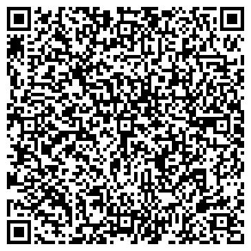 QR-код с контактной информацией организации НОВООДЕССКАЯ РАЙОННАЯ ТИПОГРАФИЯ, КП