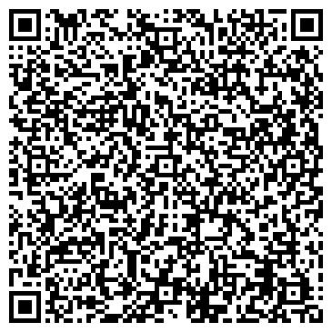 QR-код с контактной информацией организации ОАО НИКОПОЛЬСКИЙ РЫБКОМБИНАТ