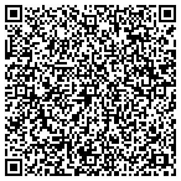 QR-код с контактной информацией организации СОВЕТ №  1