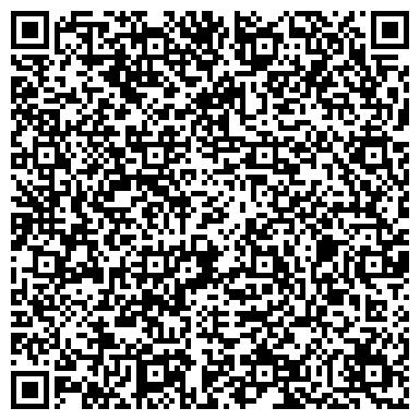QR-код с контактной информацией организации ООО Интернет-магазин «Магазин приколов»