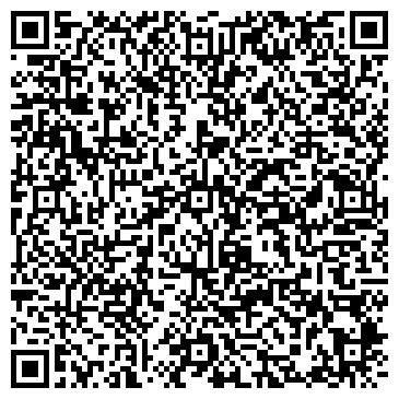 QR-код с контактной информацией организации ОАО АВК, МУКАЧЕВСКАЯ КОНДИТЕРСКАЯ ФАБРИКА