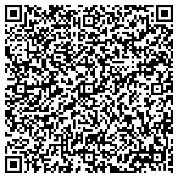 QR-код с контактной информацией организации ТРИАДА-АВТОЭЛЕКТРОНИКА, НПФ
