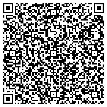 QR-код с контактной информацией организации ООО Пупсляндия