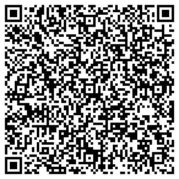QR-код с контактной информацией организации ПАНТЕЛЕЙМОНОВСКИЙ МАГАЗИН