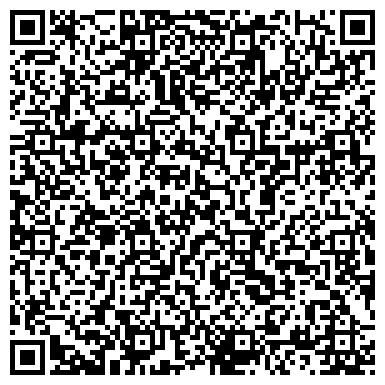 QR-код с контактной информацией организации Кованые изделия, ИП Шкредов О.Л.