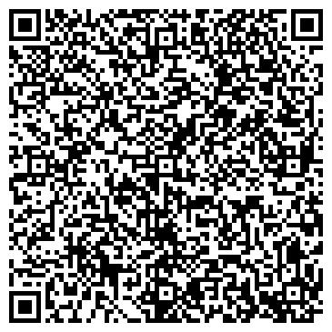 QR-код с контактной информацией организации ИП 00000001 BEAR - вскрытие замков