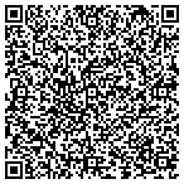 QR-код с контактной информацией организации Point Solutions