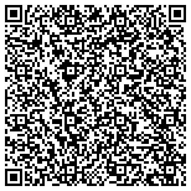 QR-код с контактной информацией организации ИП Синкевич валерий Витальевич