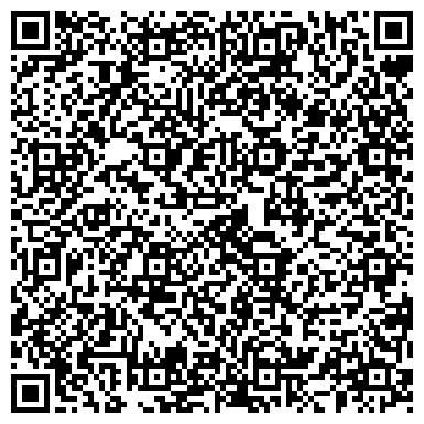 QR-код с контактной информацией организации магазин мастерская швейных машин, ИП