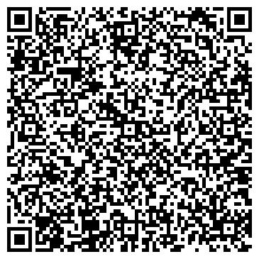 QR-код с контактной информацией организации МЕЛИТОПОЛЬСКИЙ КОМПРЕССОР, ЗАВОД