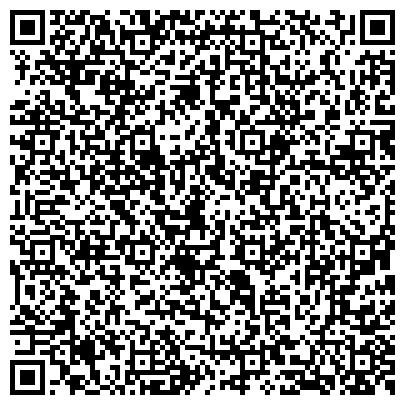QR-код с контактной информацией организации Консультации Кезля Петр Олегович - эндопротезирование суставов