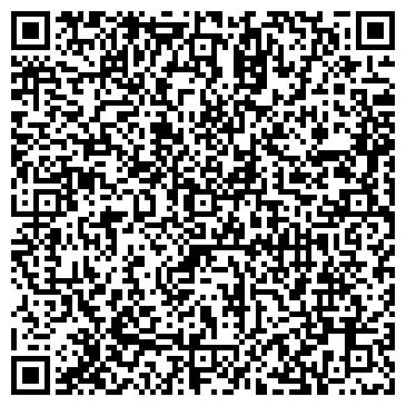 QR-код с контактной информацией организации ООО Промо - Групп