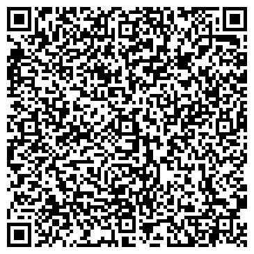 QR-код с контактной информацией организации ХРАМ БЛАГОВЕЩЕНИЯ ПРЕСВЯТОЙ БОГОРОДИЦЫ