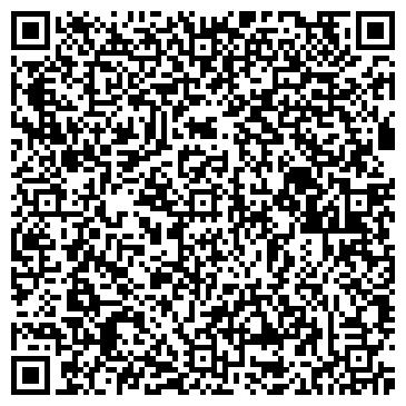 QR-код с контактной информацией организации ООО «Сервер Групп»