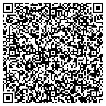 QR-код с контактной информацией организации ИП Аварийное вскрытие авто