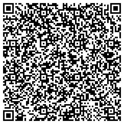 QR-код с контактной информацией организации УПРАВЛЕНИЕ ТРУДА, ЗАНЯТОСТИ И СОЦИАЛЬНОЙ ЗАЩИТЫ НАСЕЛЕНИЯ