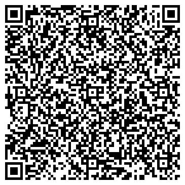QR-код с контактной информацией организации ПАРФЮМЕРИЯ, КОСМЕТИКА