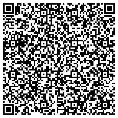 QR-код с контактной информацией организации ИП Грузоперевозки Гомель ИП Коцур В.В.