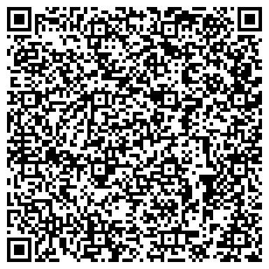 QR-код с контактной информацией организации ИП Малишевска Алина Алексеевна