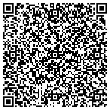 QR-код с контактной информацией организации ип Хлобыстов Константин Леонидович