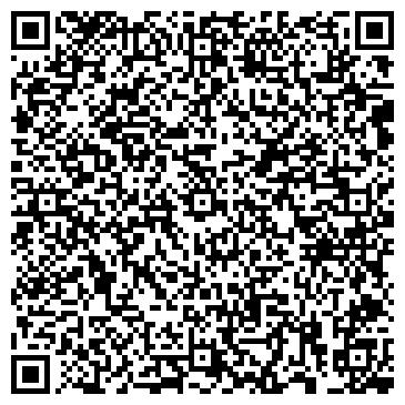 QR-код с контактной информацией организации ФИТОСАНИТАРИЯ РГП ФИЛИАЛ