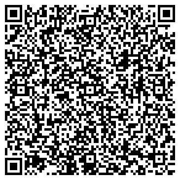 QR-код с контактной информацией организации ДЕТСКАЯ БИБЛИОТЕКА № 68