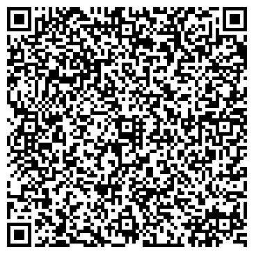 QR-код с контактной информацией организации АИТ ПЕРСОНАЛ СОФТ