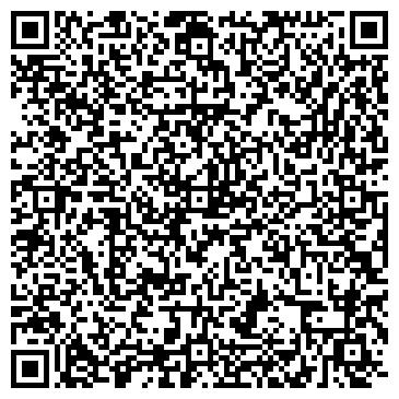 QR-код с контактной информацией организации «Градфуд Мит», ООО