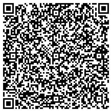 QR-код с контактной информацией организации МОДЕЛЬНАЯ ЛАВКА