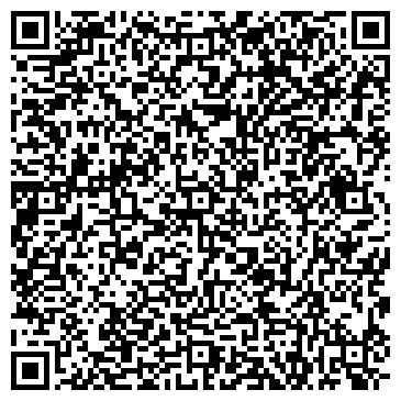 QR-код с контактной информацией организации МАГАЗИН РУЧНОГО ИНСТРУМЕНТА