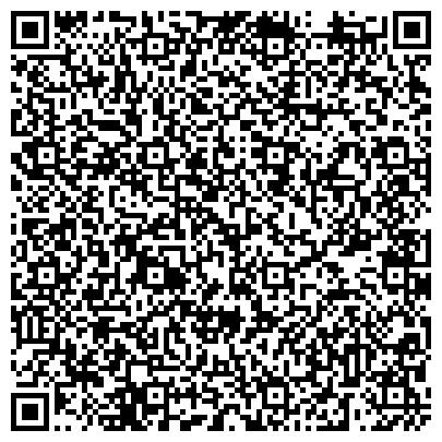 QR-код с контактной информацией организации ООО Оформление, декор свадеб и других торжеств