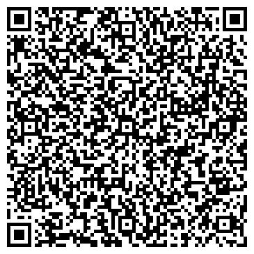 QR-код с контактной информацией организации ЧАСТНАЯ ШКОЛА-ЛИЦЕЙ № 2