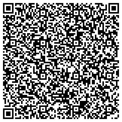 QR-код с контактной информацией организации ГК Представительство Национального Олимпийского Комитета в Бресткой области