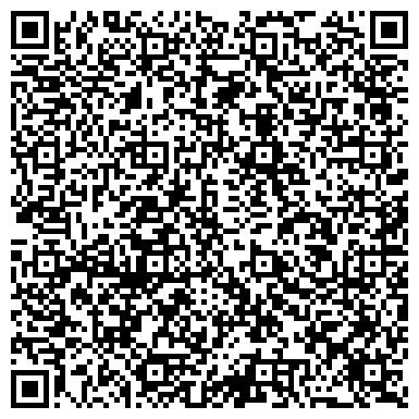 QR-код с контактной информацией организации ИП Сибирякова М.В. КОЛОМЕНСКОЕ ТОРГОВОЕ ОБОРУДОВАНИЕ
