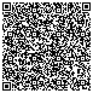 QR-код с контактной информацией организации Семейная пасека Берестовых «Медовая сказка»