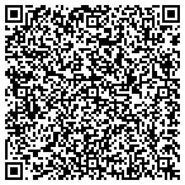 QR-код с контактной информацией организации ФОРУМ-СТОЛИЦА