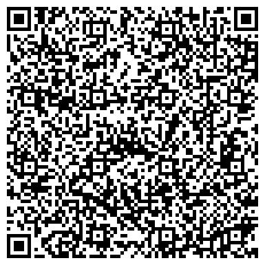 QR-код с контактной информацией организации Пермский институт железнодорожного транспорта