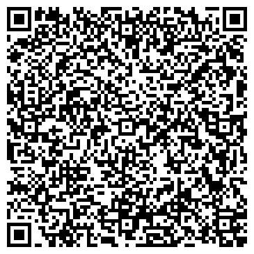 QR-код с контактной информацией организации ПЕРМСКИЙ ХИМИКО-ТЕХНОЛОГИЧЕСКИЙ ТЕХНИКУМ