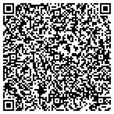 QR-код с контактной информацией организации ПЕРМСКИЙ ЭКОНОМИЧЕСКИЙ КОЛЛЕДЖ, АНО