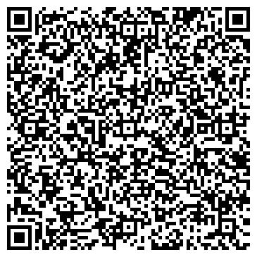 QR-код с контактной информацией организации ИНСТИТУТ ВНУТРЕННИХ ВОЙСК МВД РФ