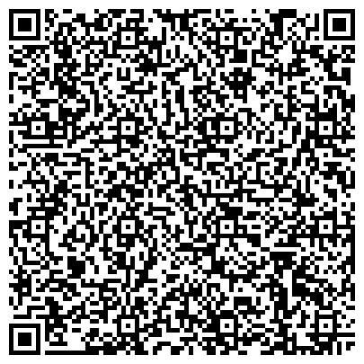 QR-код с контактной информацией организации МОСКОВСКАЯ ОБЛАСТНАЯ ГОСУДАРСТВЕННАЯ НАУЧНАЯ БИБЛИОТЕКА ИМ. Н.К КРУПСКОЙ