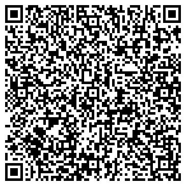 QR-код с контактной информацией организации ЗАО Кредитование для бизнеса