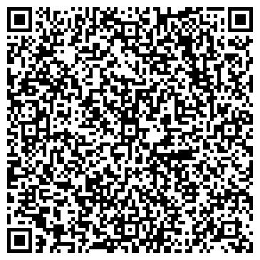 QR-код с контактной информацией организации ООО ВНИСИ ИМ. С.И. ВАВИЛОВА