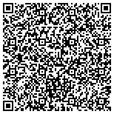 QR-код с контактной информацией организации ИП Организация проведение детских праздников